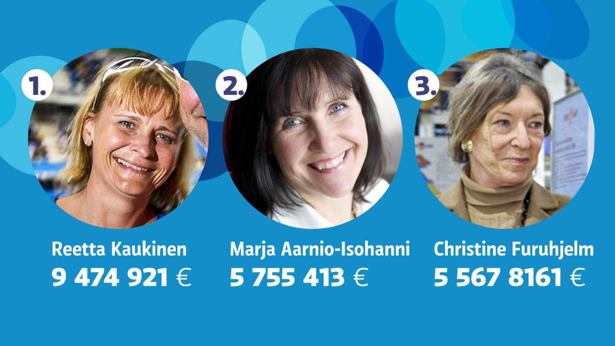 Reetta Kaukinen, Marja Aarnio-Isohanni ja Christine Furuhjelm