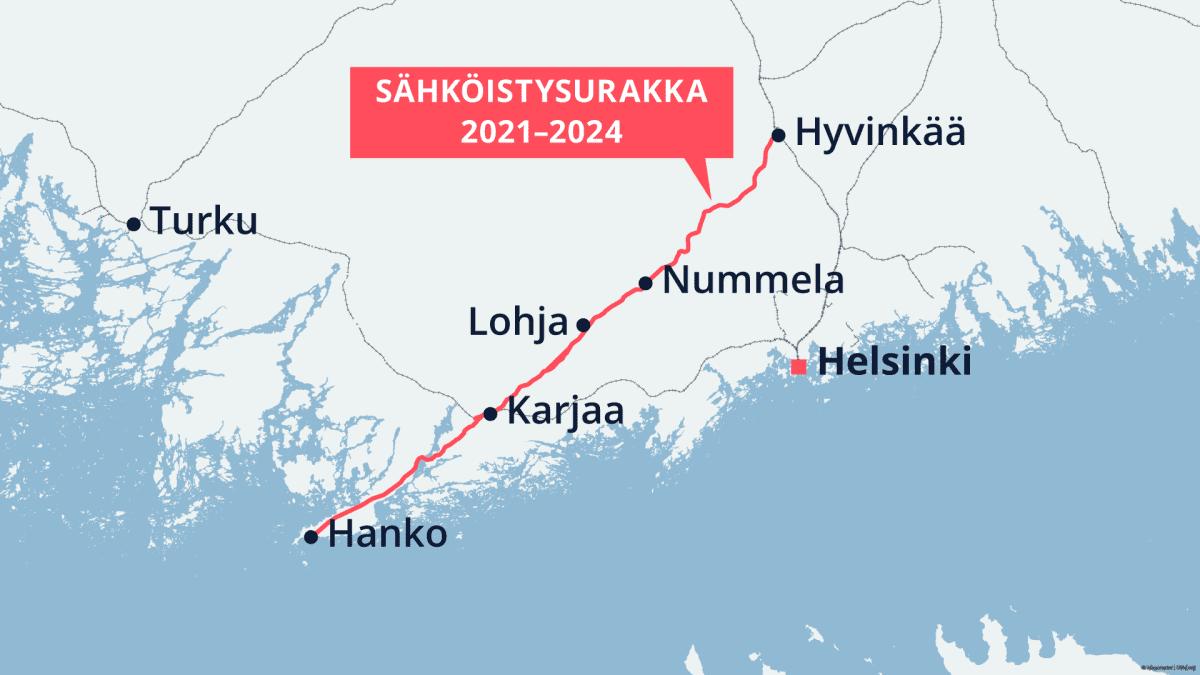 Grafiikka näyttää junien sähköistysurakan 2021-2024 Hyvinkään ja Hangon välisellä radalla.