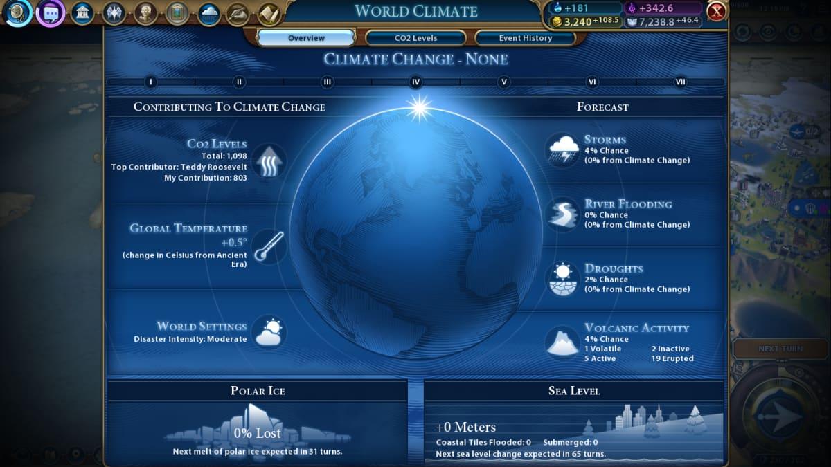 Civilization VI, videopeli