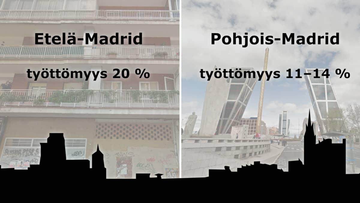 Madrid työttömyys
