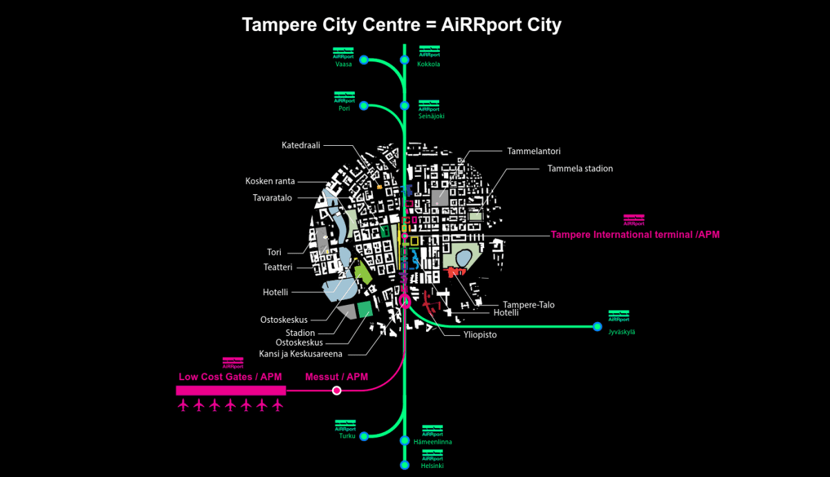 AiRRport-hankkeen etäterminaalit
