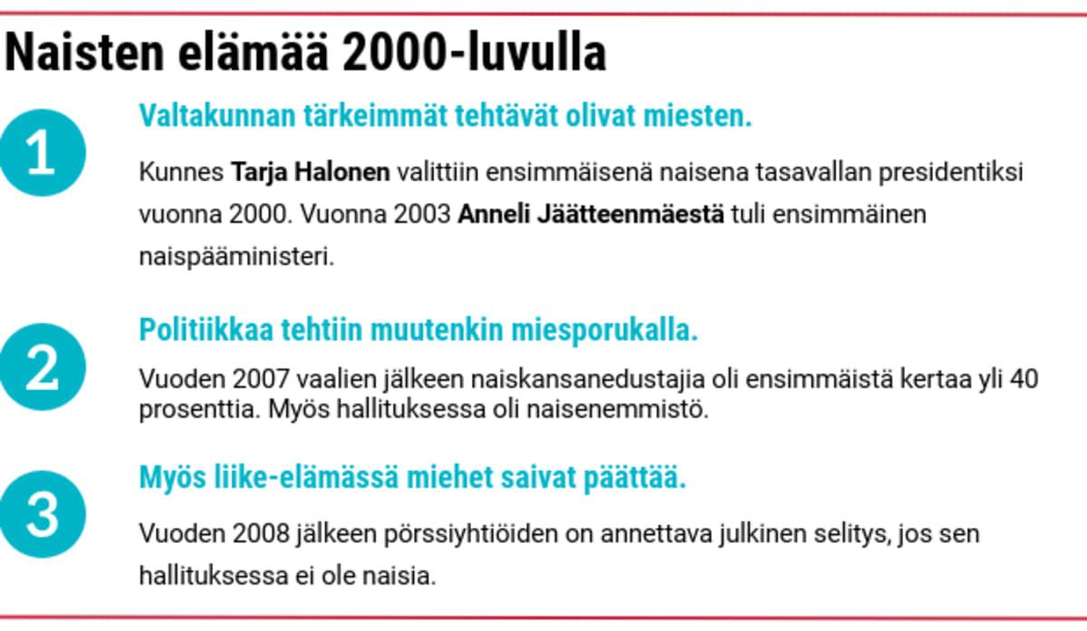 Naisten elämää 2000-luvulla