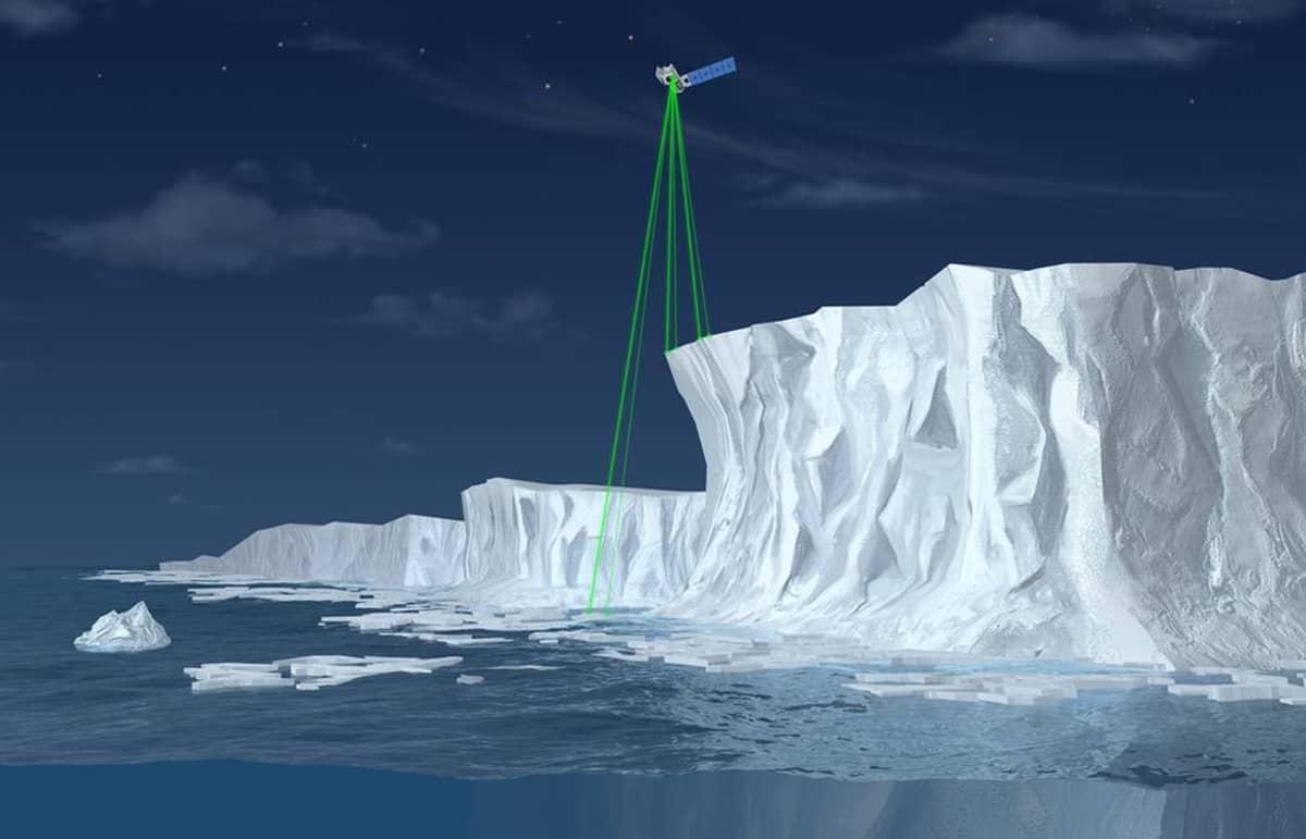 Piirroskuva Etelämantereen jään korkeasta renasta ja satelliitista, josta suuntautuu alas kolme mittaussädettä.