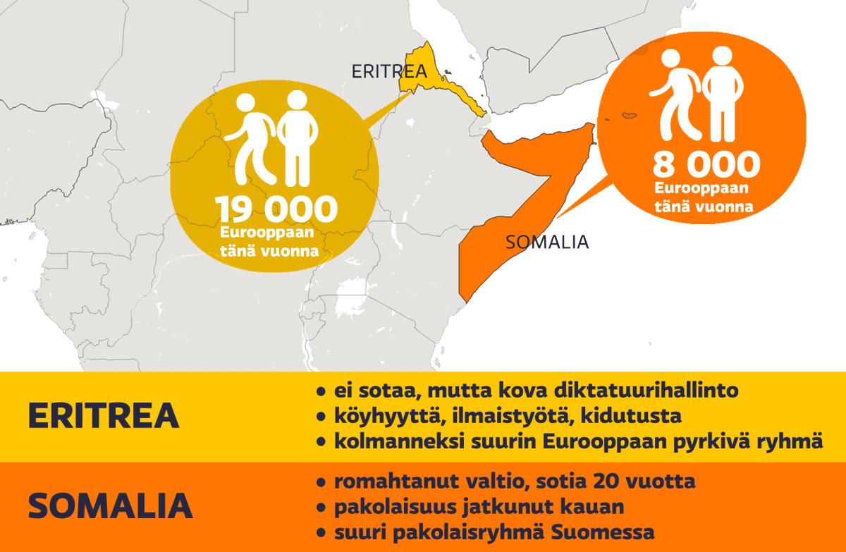 Kartta pakolaistilanteesta Afrikan sarvessa.
