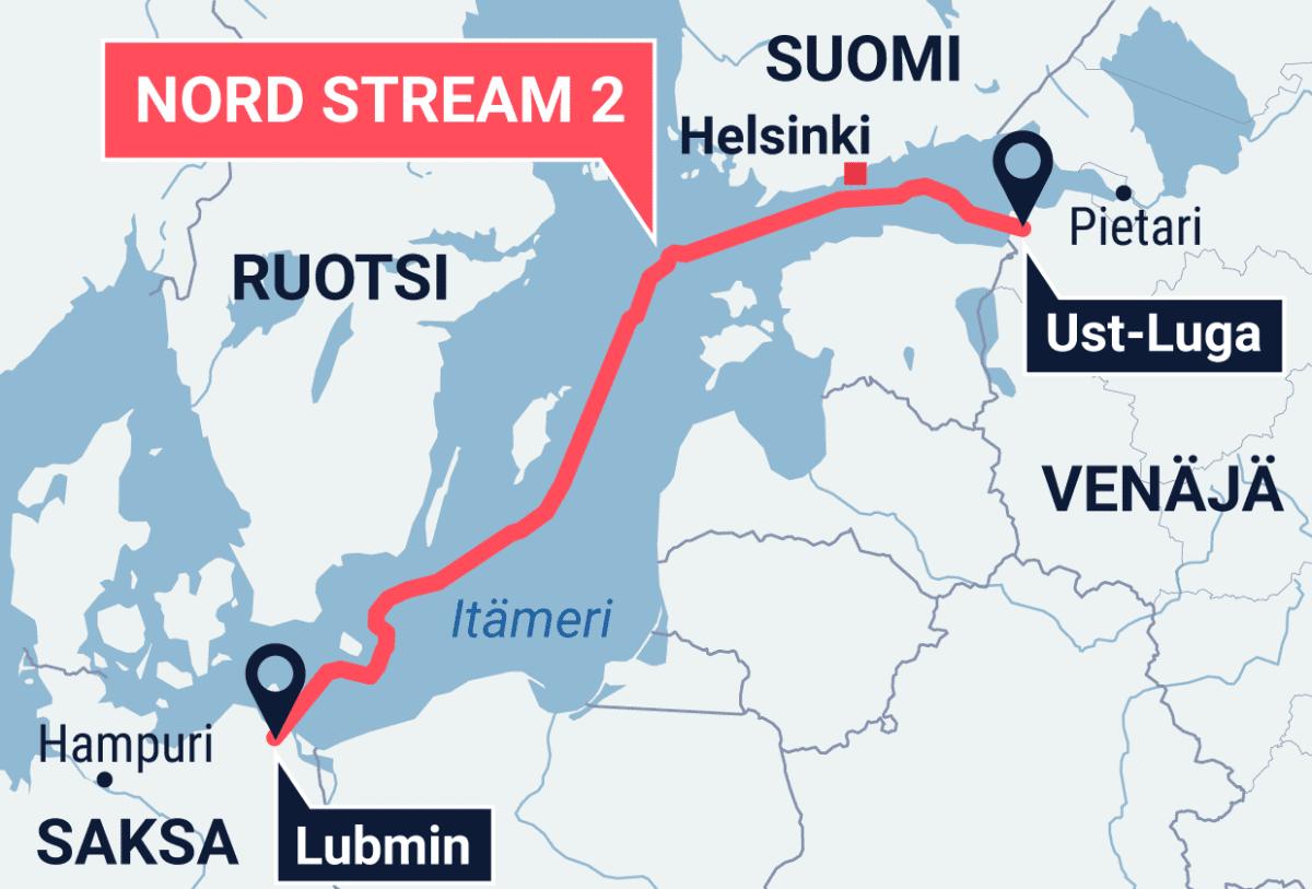Nord Stream 2 -putken reitti