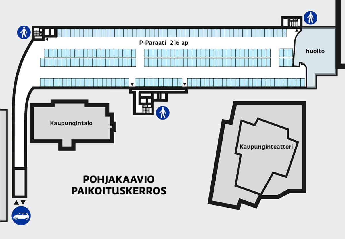 P-Paraatin paikoituskerroksen pohjakaavio.