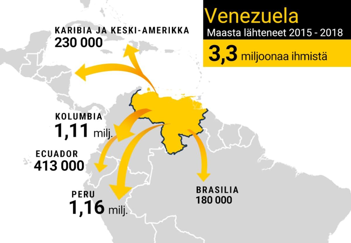 Venezuelan kartta ja maasta lähteneiden ihmisten määrä maittain
