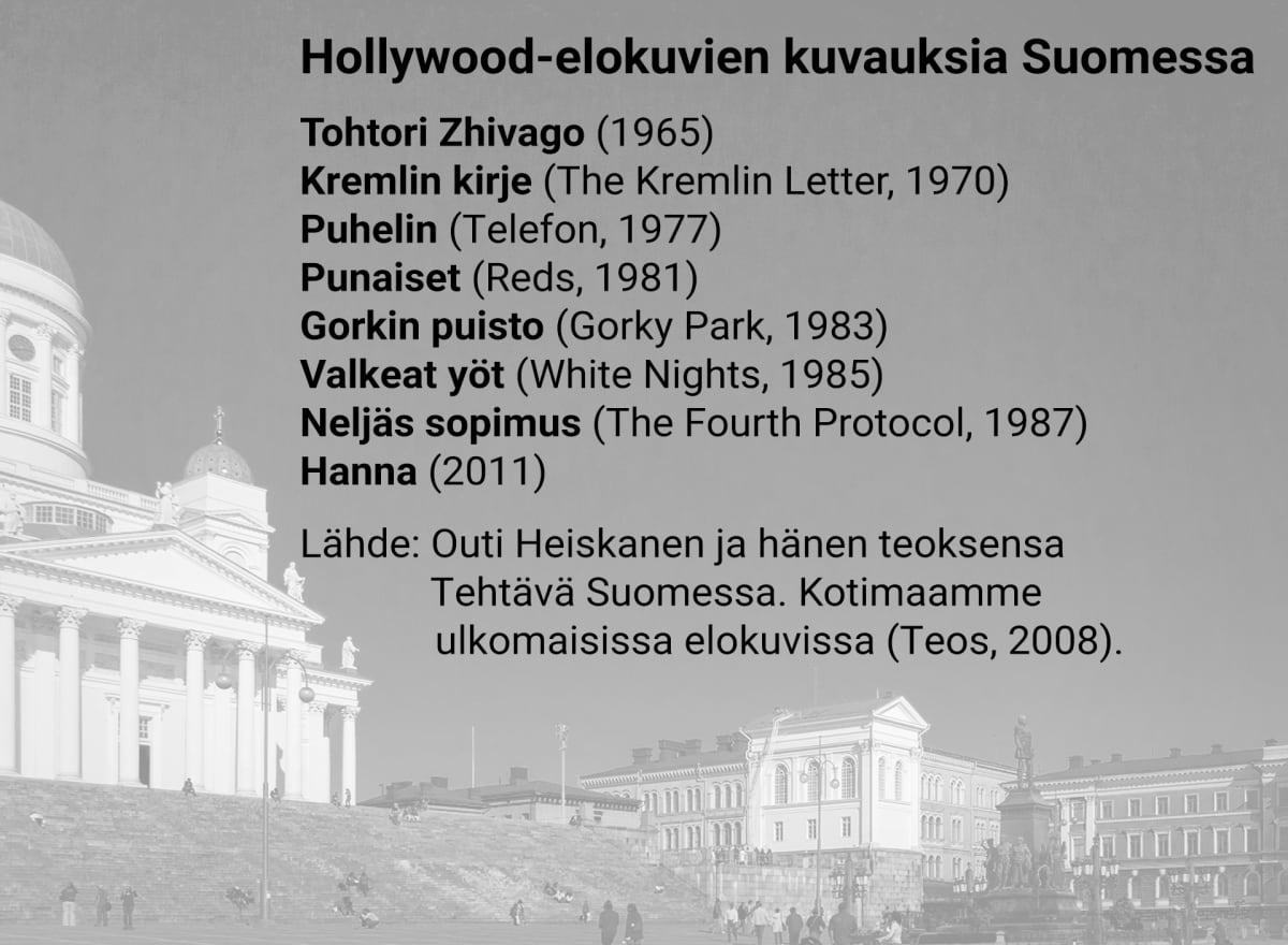 Hollywood elokuvat Suomessa