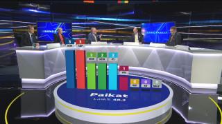Видео: Eurovaalit 2019: Tulosilta