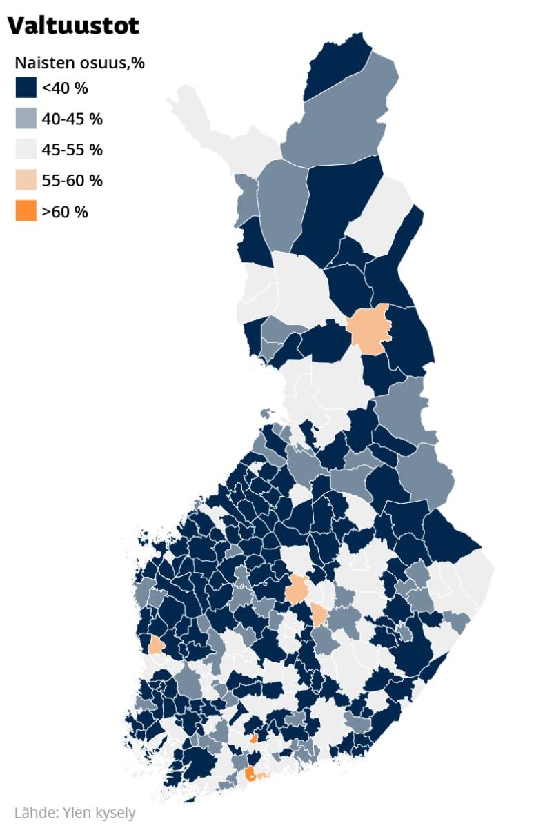 Valtuustojen sukupuolijako Suomen kunnissa
