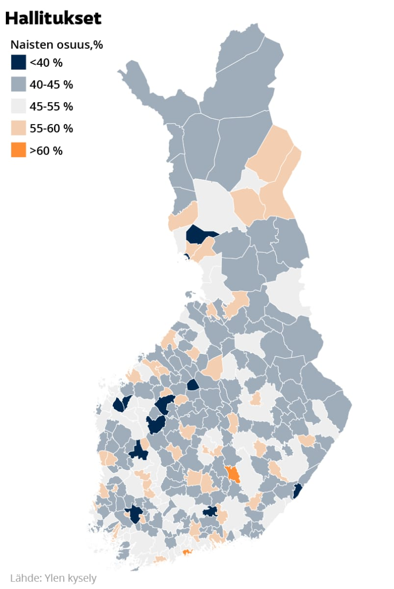 Kuntien hallitusten sukupuolijakauma Suomen kunnissa
